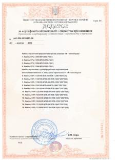 Додаток 1 до сертифікату відповідності ТеплоКерам
